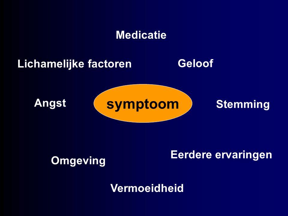 symptoom Medicatie Lichamelijke factoren Geloof Angst Stemming