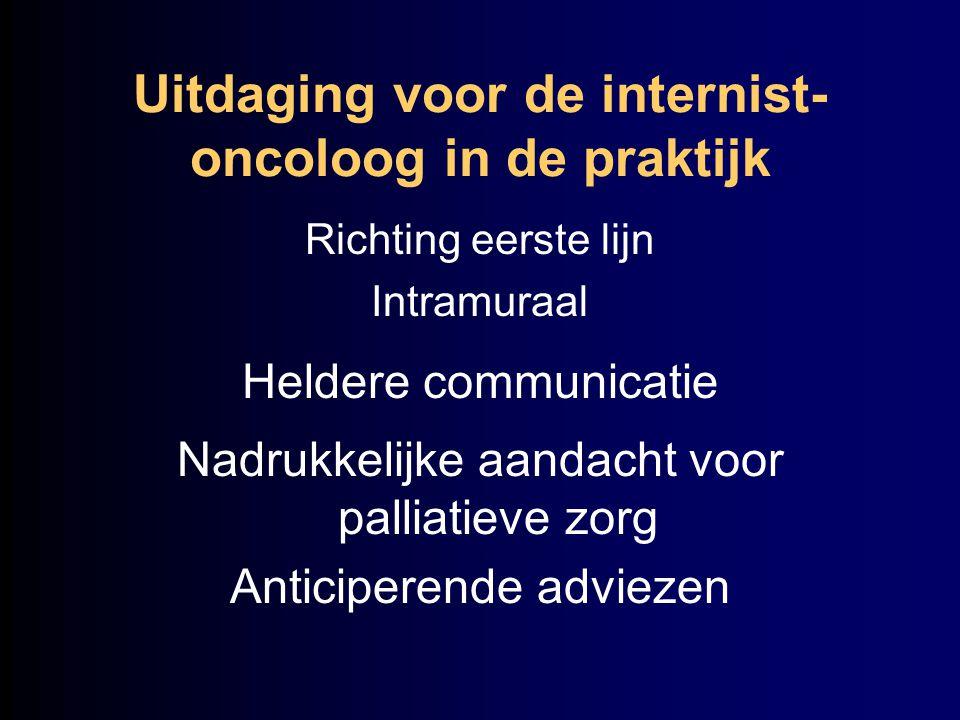 Uitdaging voor de internist-oncoloog in de praktijk