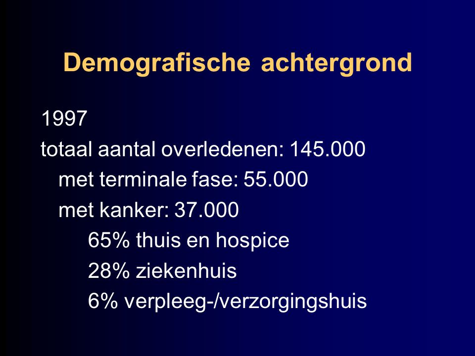 Demografische achtergrond