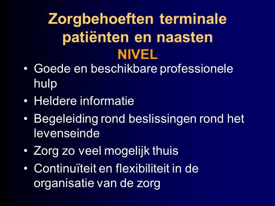 Zorgbehoeften terminale patiënten en naasten NIVEL