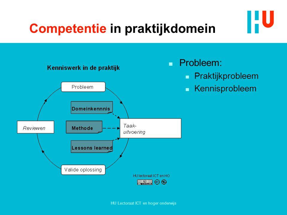 Competentie in praktijkdomein
