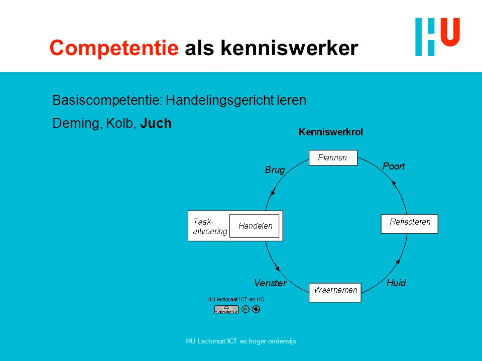 Competentie als kenniswerker