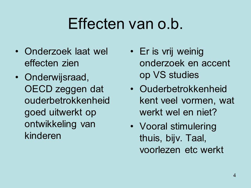 Effecten van o.b. Onderzoek laat wel effecten zien
