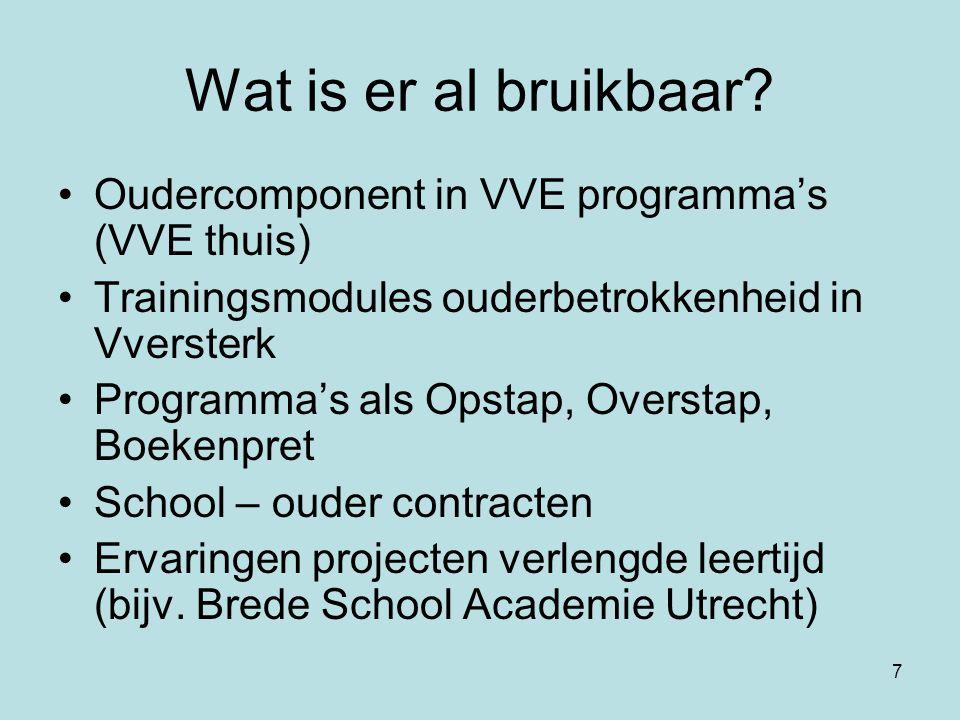 Wat is er al bruikbaar Oudercomponent in VVE programma's (VVE thuis)