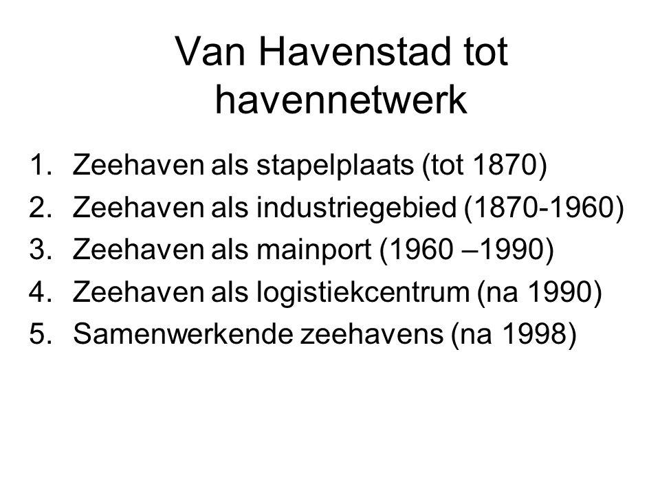 Van Havenstad tot havennetwerk