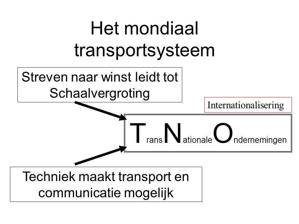 Het mondiaal transportsysteem