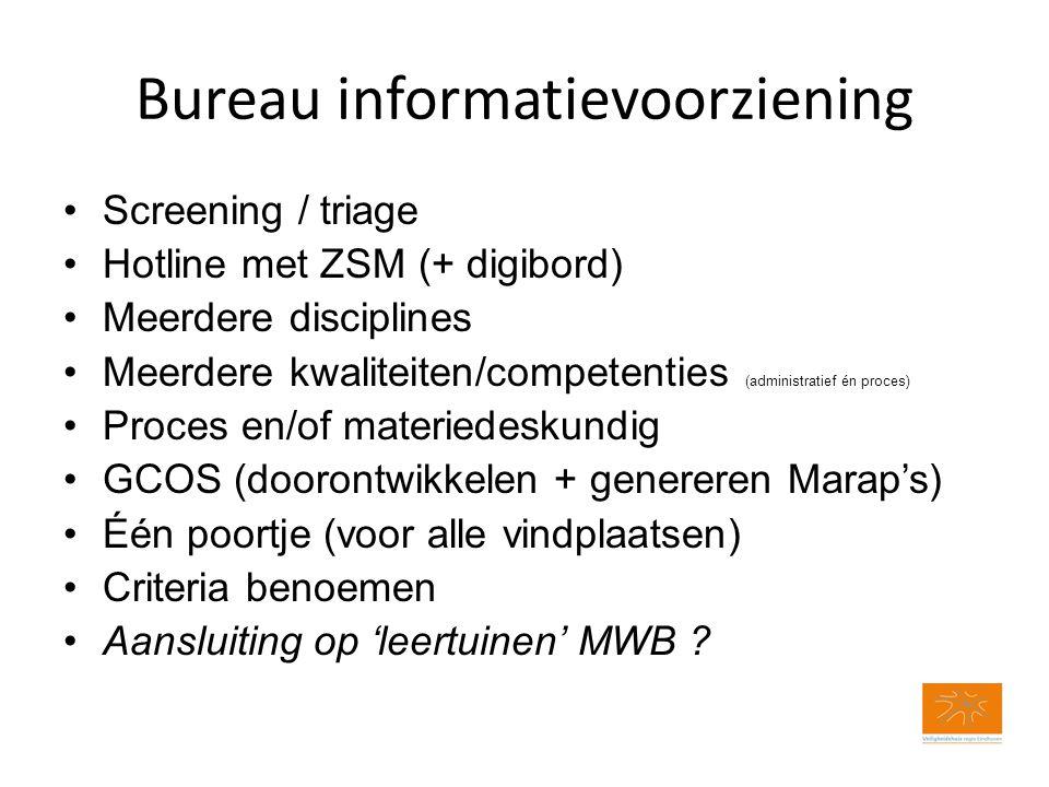 Bureau informatievoorziening
