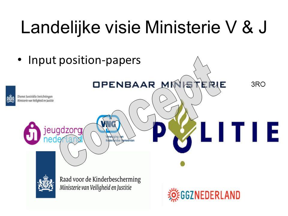 Landelijke visie Ministerie V & J