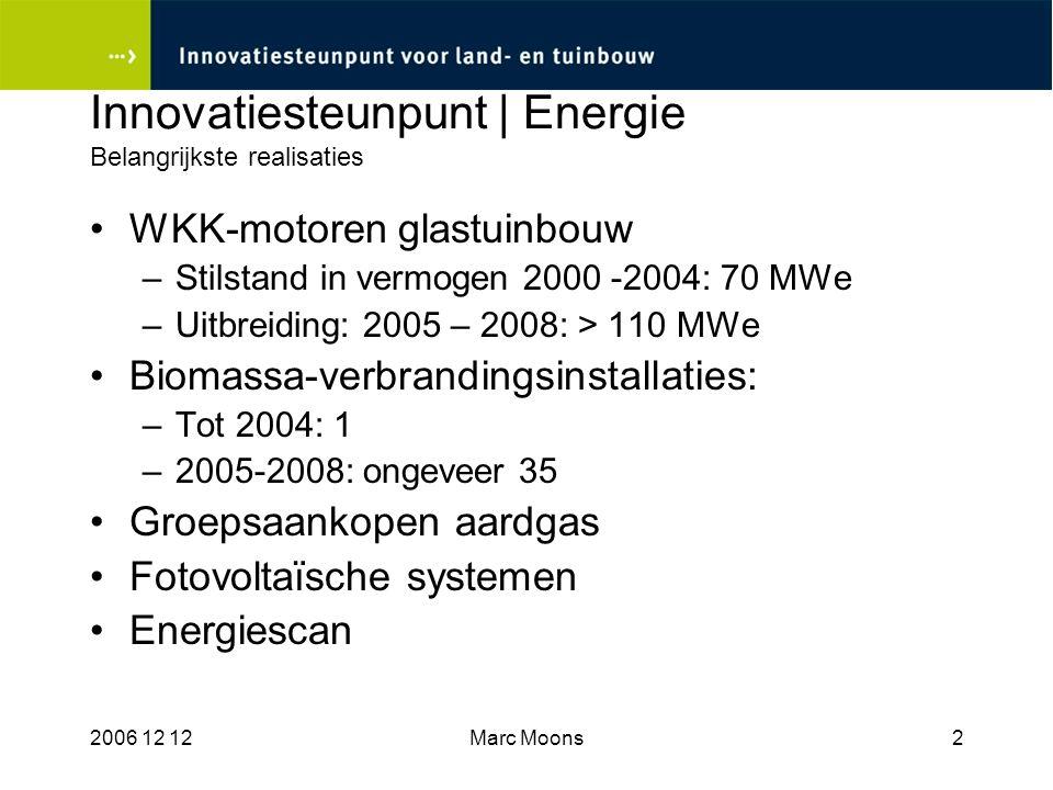 Innovatiesteunpunt | Energie Belangrijkste realisaties