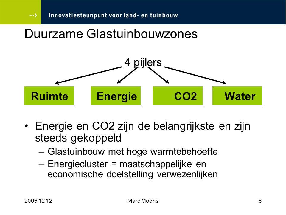 Duurzame Glastuinbouwzones