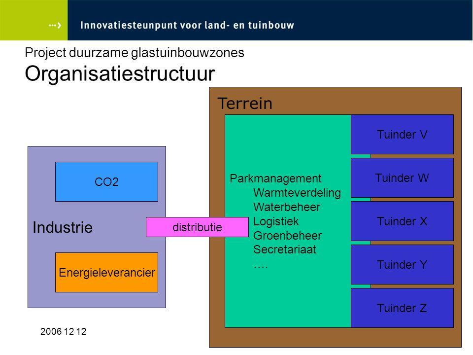 Project duurzame glastuinbouwzones Organisatiestructuur
