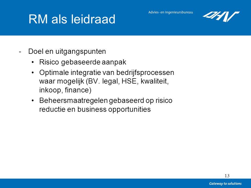 RM als leidraad Doel en uitgangspunten Risico gebaseerde aanpak