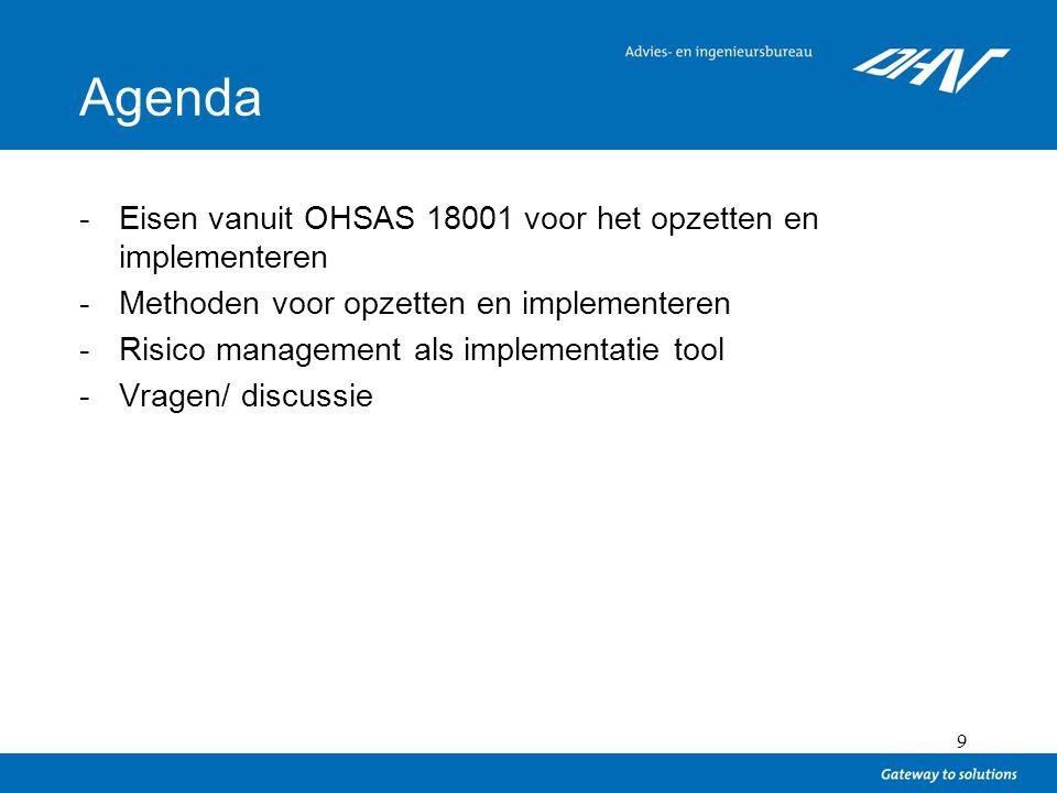 Agenda Eisen vanuit OHSAS 18001 voor het opzetten en implementeren