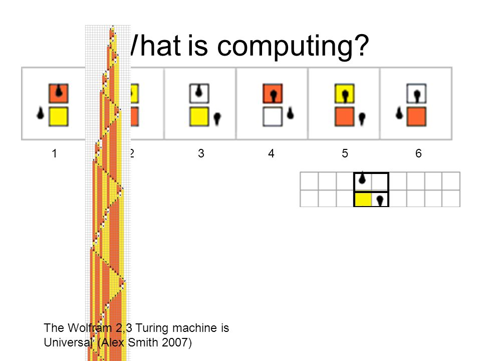 What is computing 1 2 3 4 5 6 The Wolfram 2,3 Turing machine is