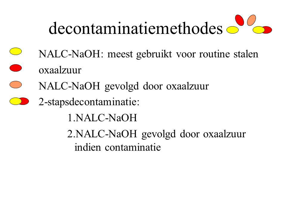 decontaminatiemethodes