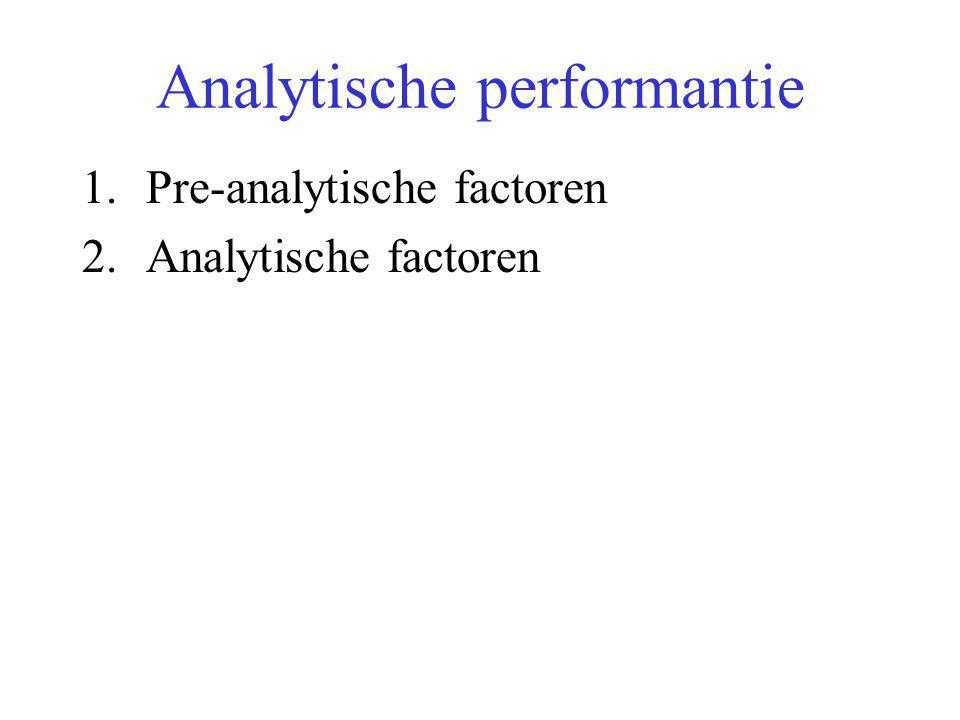 Analytische performantie