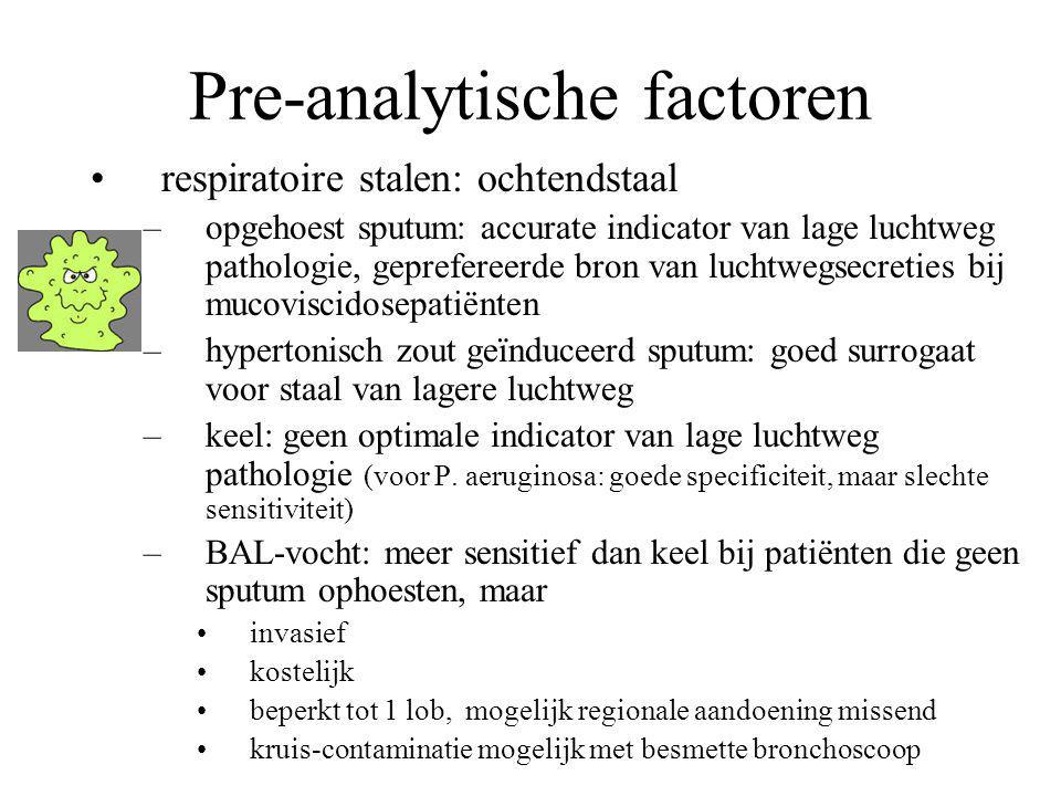 Pre-analytische factoren