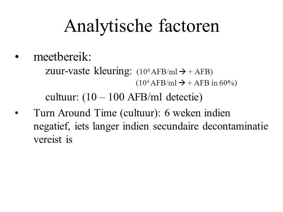 Analytische factoren meetbereik: