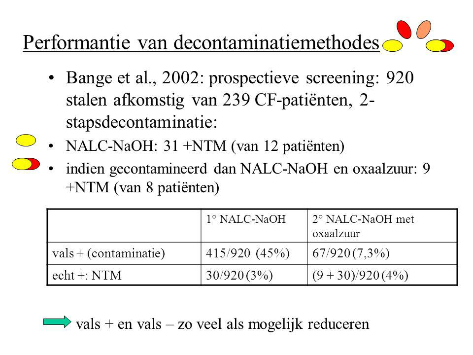 Performantie van decontaminatiemethodes