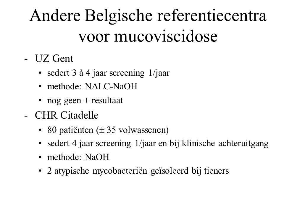 Andere Belgische referentiecentra voor mucoviscidose
