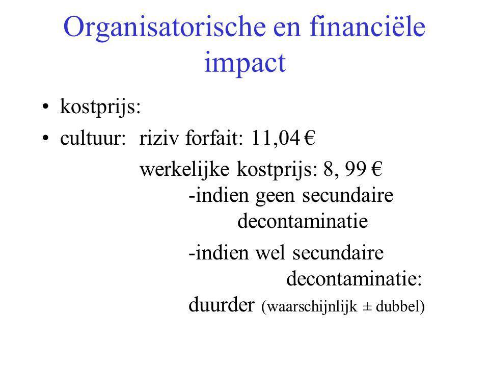 Organisatorische en financiële impact