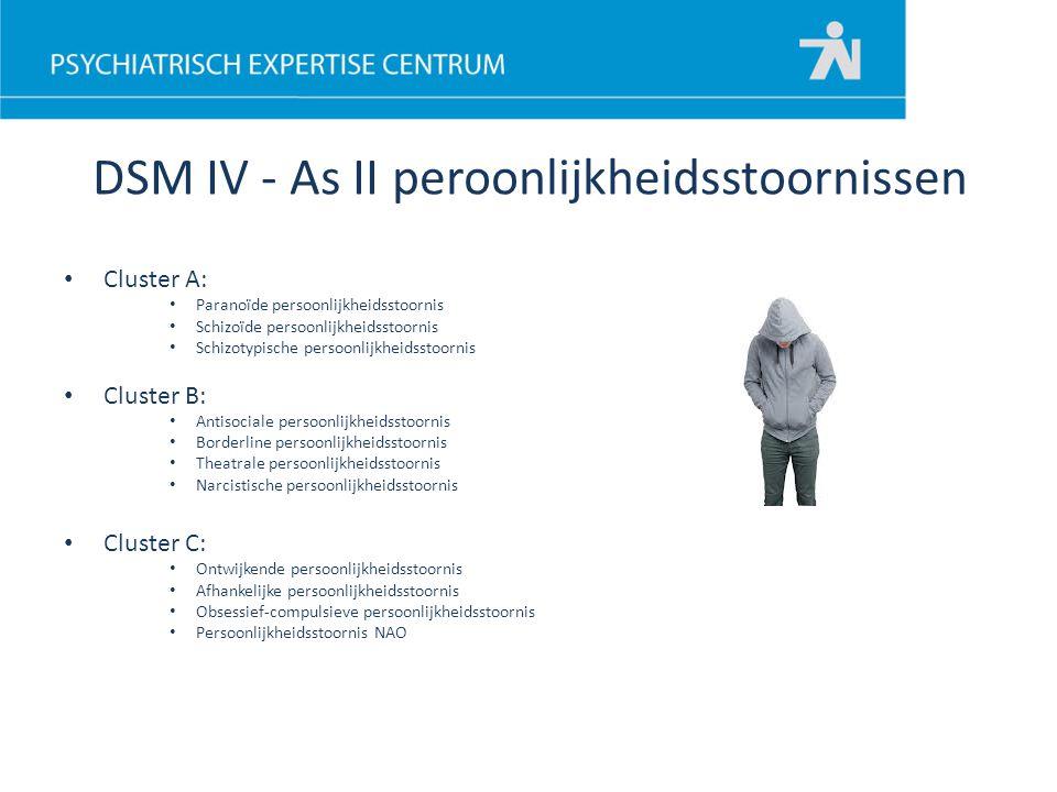 DSM IV - As II peroonlijkheidsstoornissen