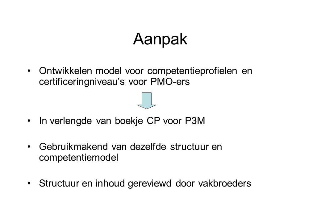 Aanpak Ontwikkelen model voor competentieprofielen en certificeringniveau's voor PMO-ers. In verlengde van boekje CP voor P3M.