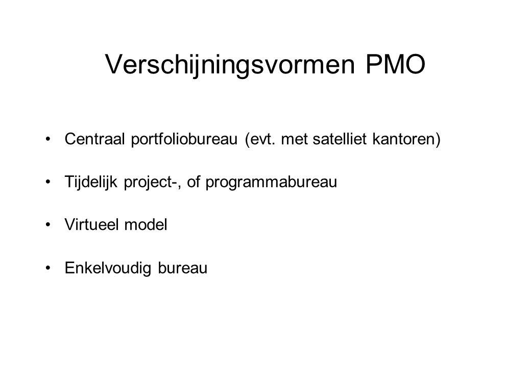Verschijningsvormen PMO