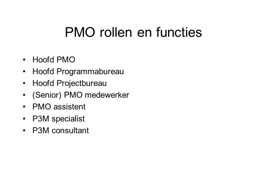 PMO rollen en functies Hoofd PMO Hoofd Programmabureau