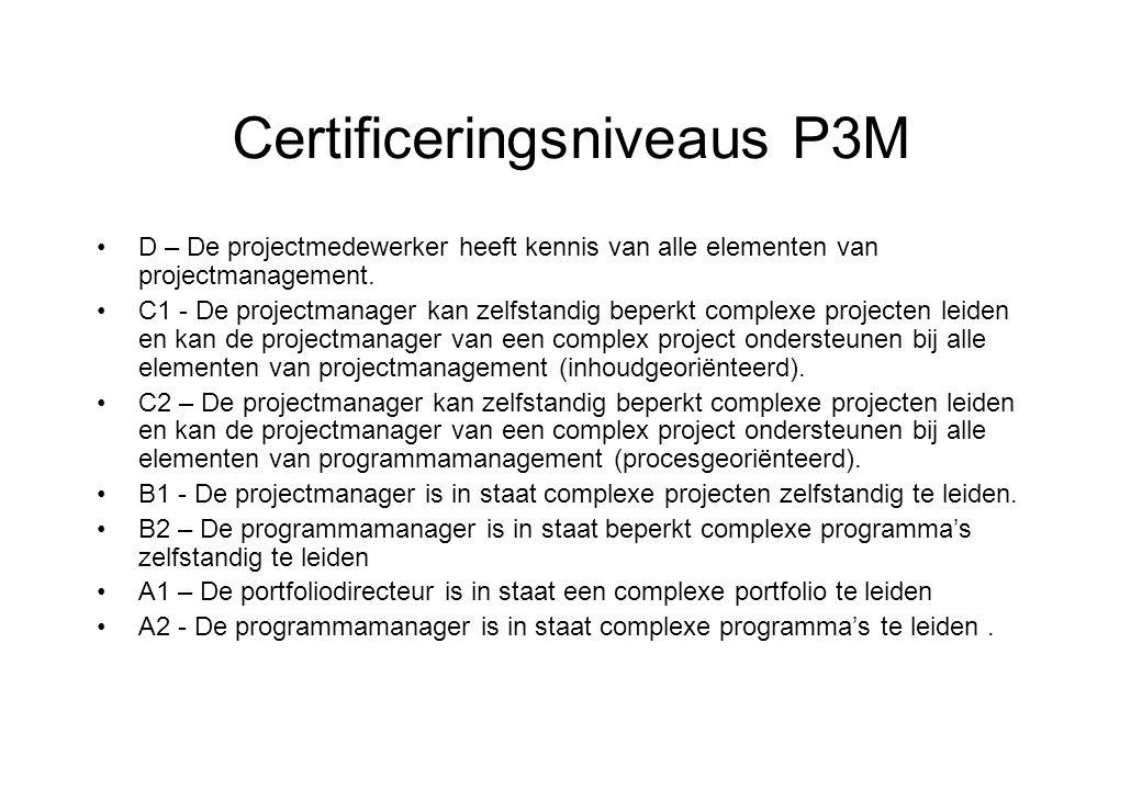 Certificeringsniveaus P3M
