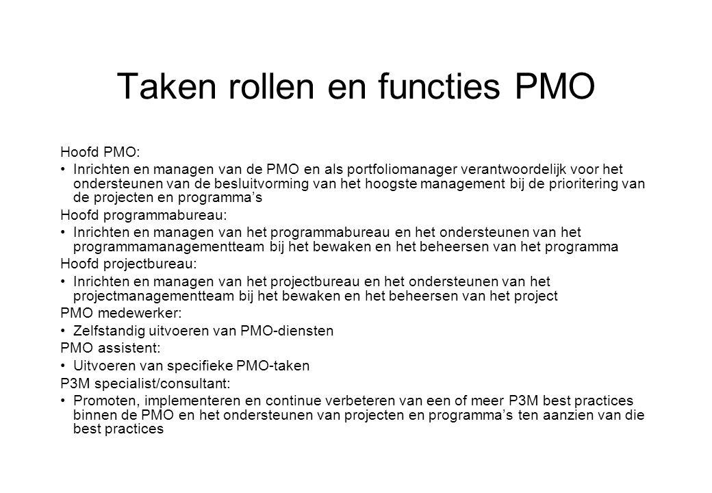 Taken rollen en functies PMO