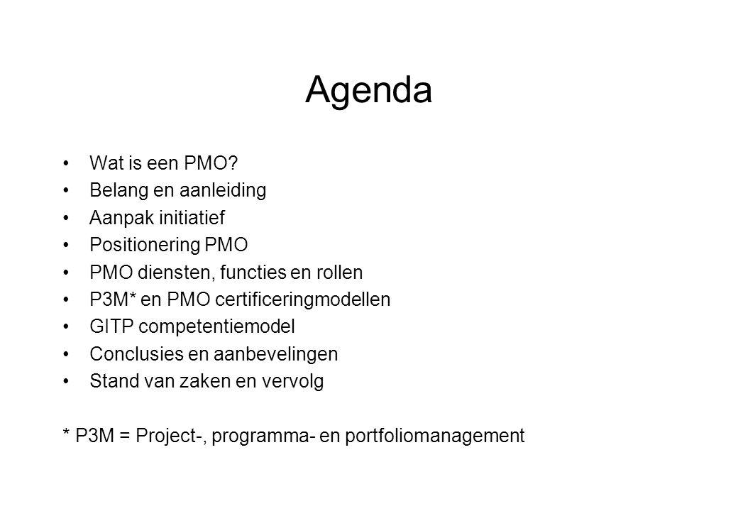 Agenda Wat is een PMO Belang en aanleiding Aanpak initiatief
