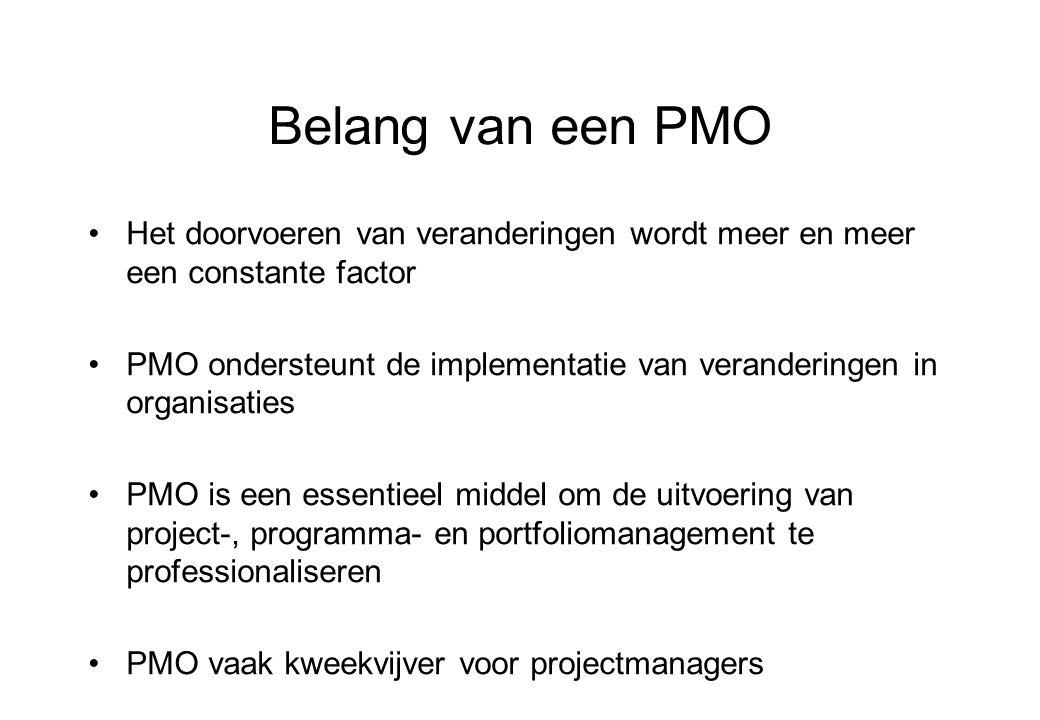 Belang van een PMO Het doorvoeren van veranderingen wordt meer en meer een constante factor.