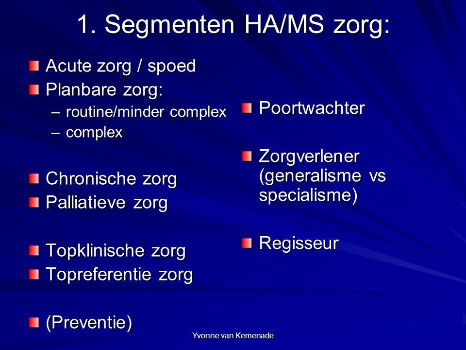 1. Segmenten HA/MS zorg: Acute zorg / spoed Planbare zorg: