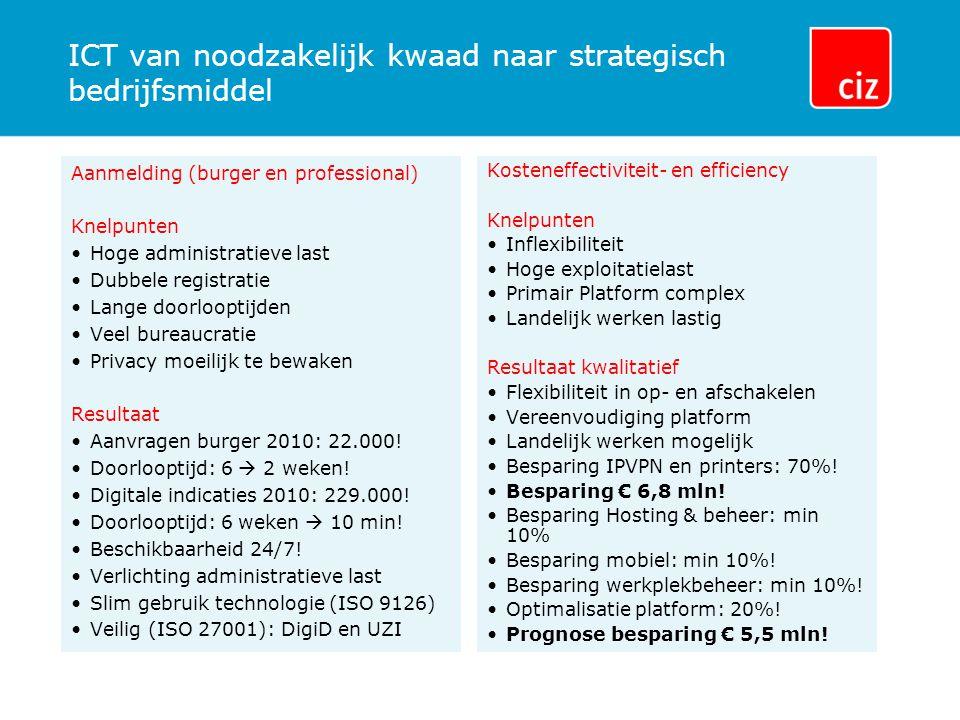 ICT van noodzakelijk kwaad naar strategisch bedrijfsmiddel