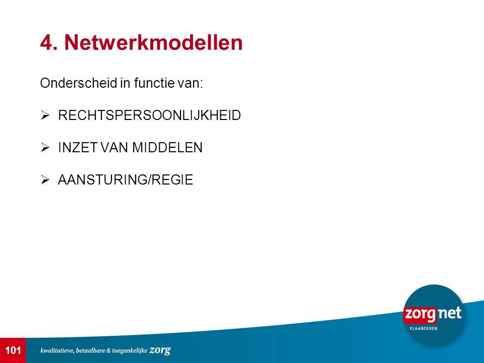 4. Netwerkmodellen Onderscheid in functie van: RECHTSPERSOONLIJKHEID