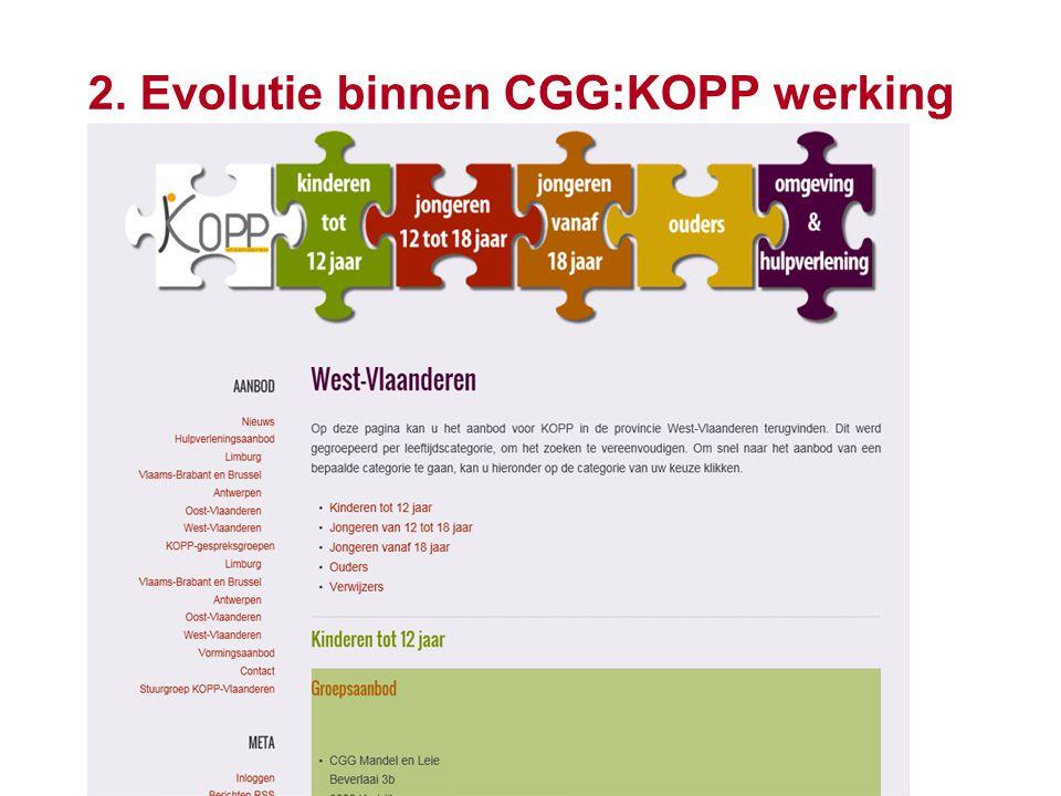 2. Evolutie binnen CGG:KOPP werking