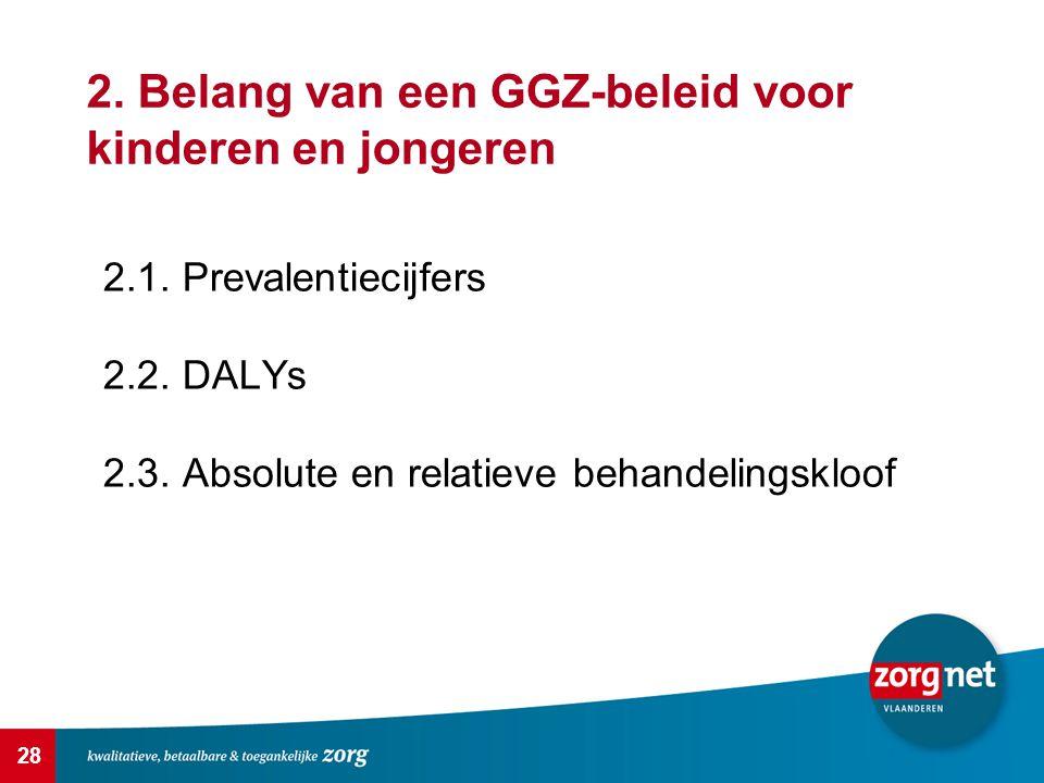 2. Belang van een GGZ-beleid voor kinderen en jongeren