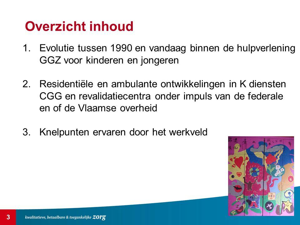 Overzicht inhoud Evolutie tussen 1990 en vandaag binnen de hulpverlening GGZ voor kinderen en jongeren.