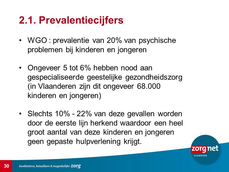 2.1. Prevalentiecijfers WGO : prevalentie van 20% van psychische problemen bij kinderen en jongeren.