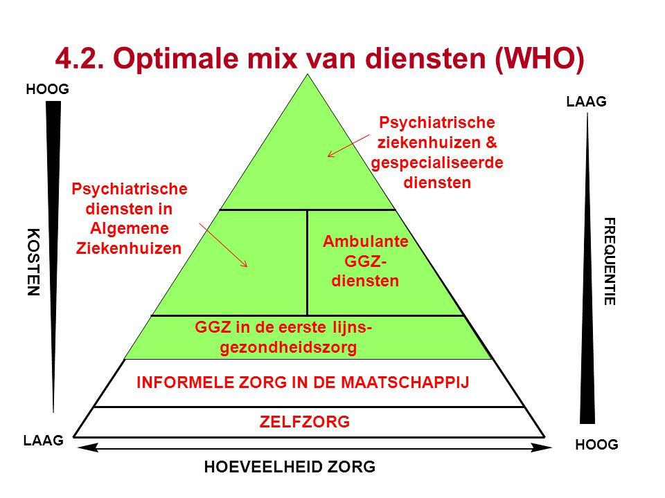 4.2. Optimale mix van diensten (WHO)