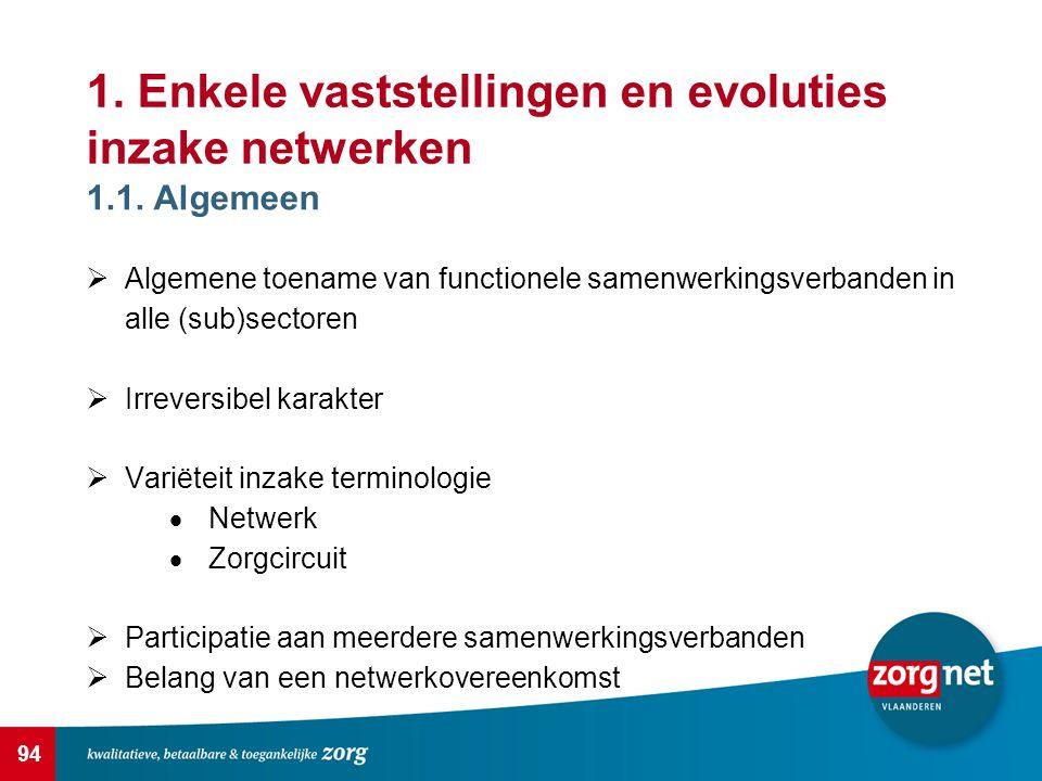 1. Enkele vaststellingen en evoluties inzake netwerken