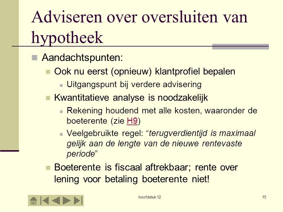 Adviseren over oversluiten van hypotheek