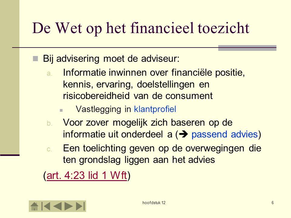 De Wet op het financieel toezicht