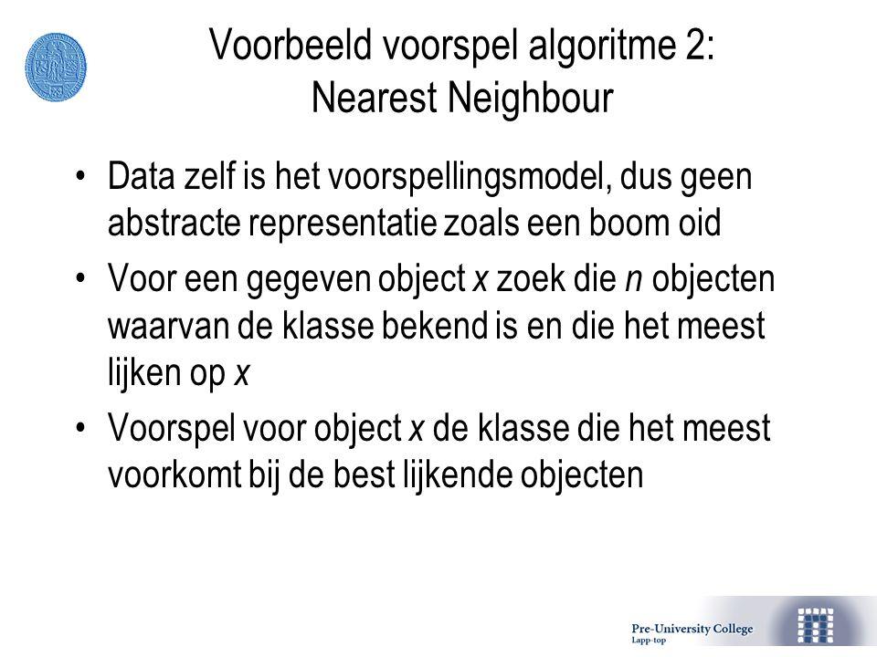 Voorbeeld voorspel algoritme 2: Nearest Neighbour