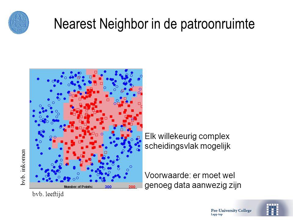 Nearest Neighbor in de patroonruimte