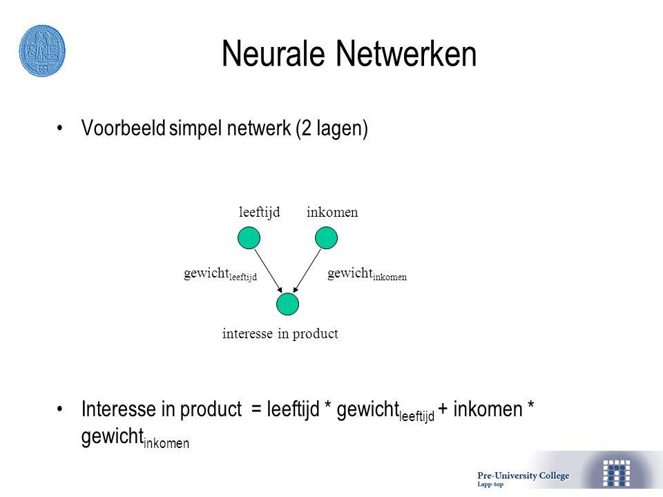 Neurale Netwerken Voorbeeld simpel netwerk (2 lagen)