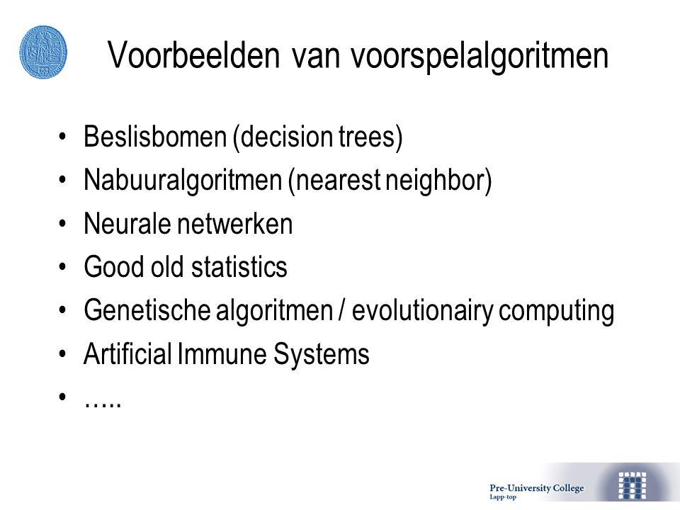Voorbeelden van voorspelalgoritmen