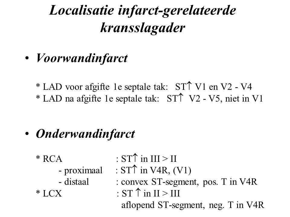 Localisatie infarct-gerelateerde kransslagader