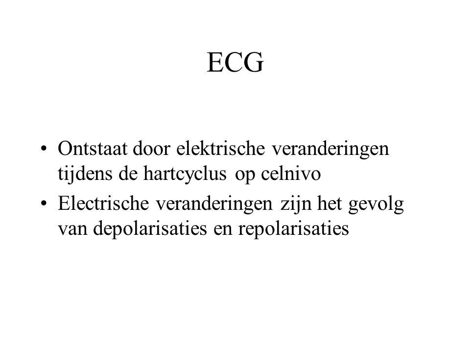ECG Ontstaat door elektrische veranderingen tijdens de hartcyclus op celnivo.